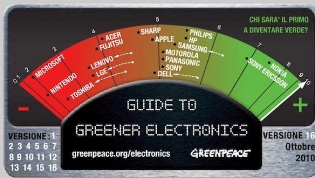 Guia dos Aparelhos Electrónicos Verdes