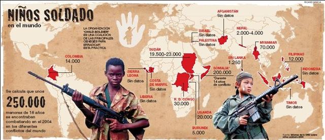 Crianças-soldado no mundo
