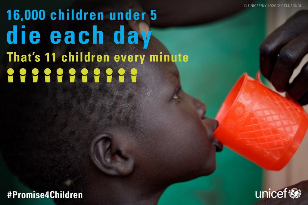 Todos os Dias Morrem 16 mil Crianças no Mundo