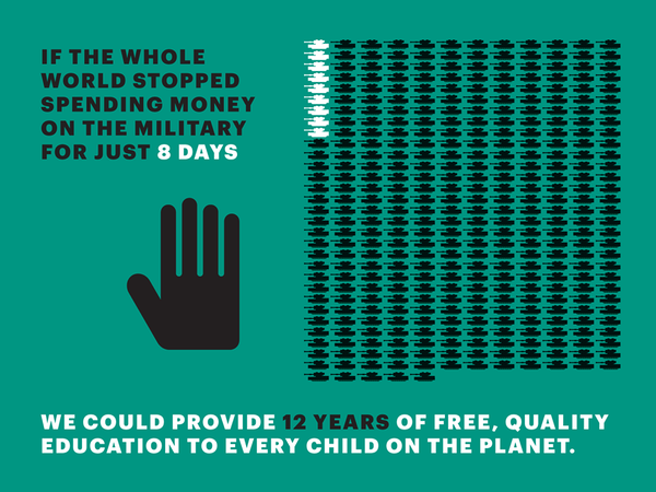 Se o Mundo Parasse de Gastar Dinheiro com as Forças Armadas Durante 8 dias…