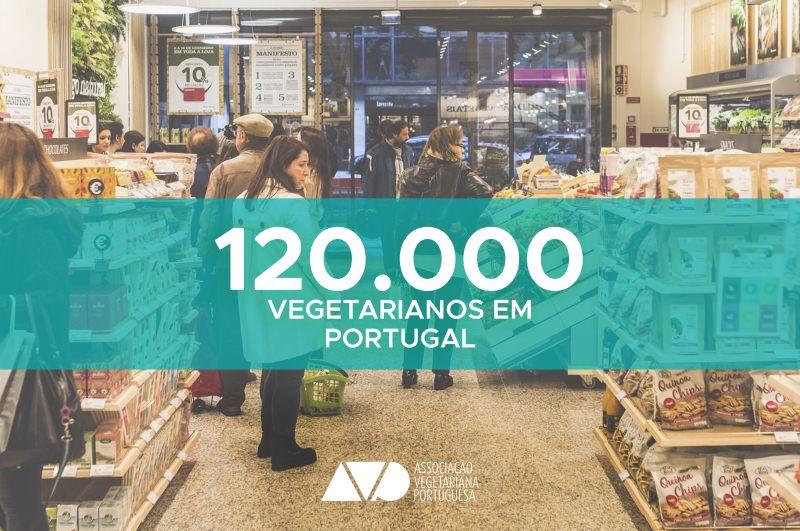 Número de vegetarianos em Portugal quadruplicou na última década