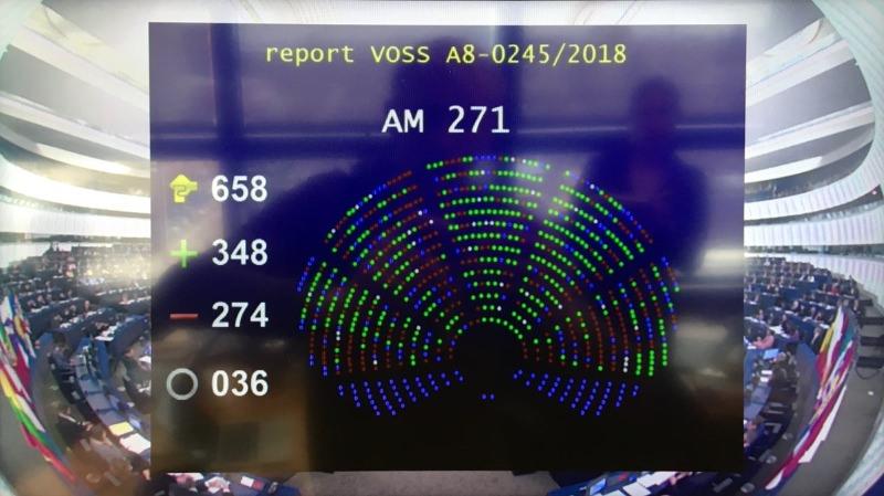 Direitos de autor: Parlamento Europeu aprova artigos 11 e 13